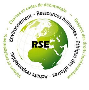 Globe de la RSE. Il décrit les valeurs de la Responsabilité Sociétale des Entreprises.